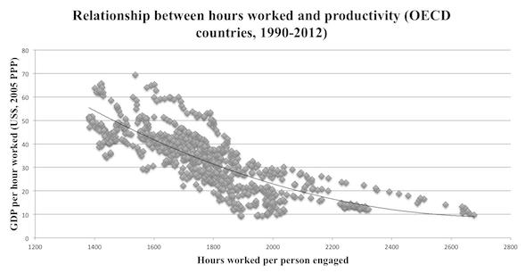 Czas pracy, albo wydajność. Wybór należy do ciebie…
